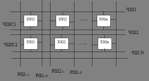 Структурная схема матрицы АЗУ.
