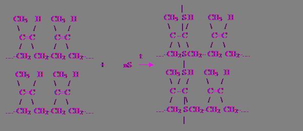 полимера: каучук,