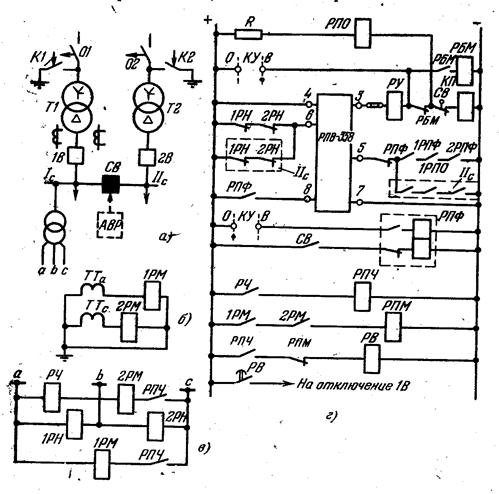 Схема АВР СВ с устройством